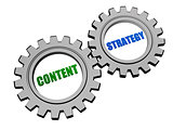 content strategy in silver grey gears
