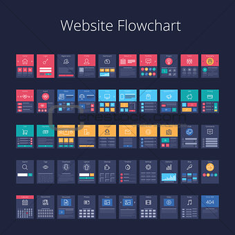 Website Flowchart