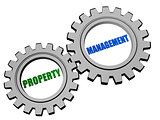 property management in silver grey gears