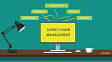 supply chain management illustration on top of the working desk