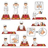 Complete Set of Muslim Prayer Position Guide
