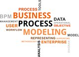 word cloud - business process modeling