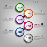 Time line info graphic with colorful design round pointer