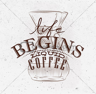 Poster liquid coffee