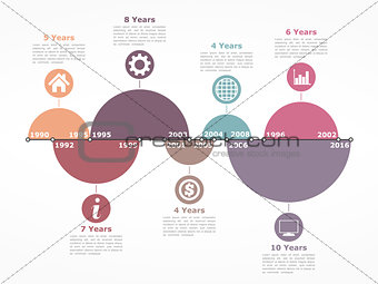 Timeline Infographics Template with Circles