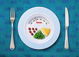 calorie tot of food
