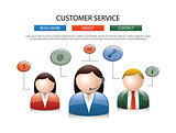 Male female call center avatar icons a faceless man and woman wearing headsets with colorful speech bubbles conceptual of client services communication