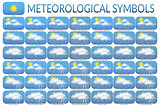 Meteorological Symbols, Set