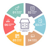 Accommodation amenities infographics with icons