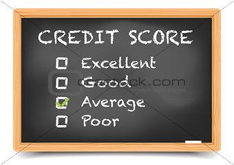 Blackboard Credit Score