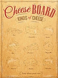 Poster set cheese kraft