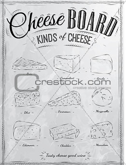 Poster set cheese coal