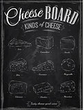 Poster set cheese chalk