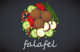 Plate of falafel. Top view.