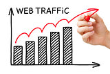 Web Traffic Graph Concept