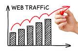 Web Traffic Graph Concept