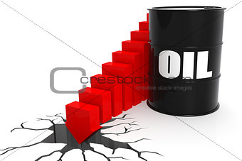 Oil price suddenly fall through the floor