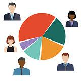Pie Diagram, Demographic Statistic Information.