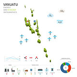 Energy industry and ecology of Vanuatu