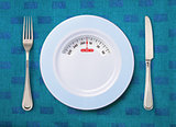 plate with weighing scale