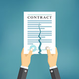 Contract termination concept.