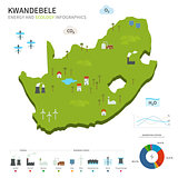 Energy industry and ecology of KwaNdebele