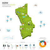 Energy industry and ecology of Herm