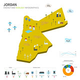 Energy industry and ecology of Jordan