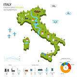 Energy industry and ecology of Italy