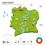 Energy industry and ecology of Ivory Coast