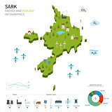 Energy industry and ecology of Sark