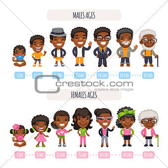 African American Generations Set