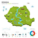 Energy industry and ecology of Romania