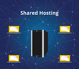 shared hosting with server and laptop communication vector graphic
