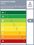 Energy efficiency rating table