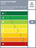 Energy efficiency rating table