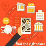 Find The Right Place Concept