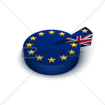 Brexit referendum Great Britain