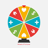 Wheel of Fortune, Lucky Icon with Money, Health, Home and Love S