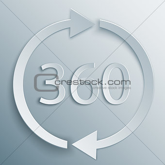 360 degrees rotation vector