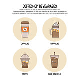 Vector design template with thin line icons of list coffee drinks. Flat  graphic.