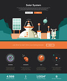 Space, solar system website template with header and icons