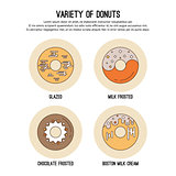 Vector design template with thin line icons of list sweet donuts  frosting and chocolate topping. Flat  graphic