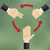 Illustration how to play rock scissors paper.