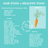 Nutrition facts for carrot
