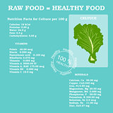 Nutrition facts for celtuce
