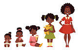Set of black girls from newborn to infant toddler schoolboy