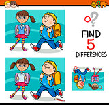 differences activity for kids