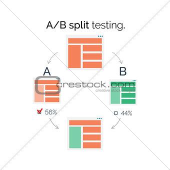 AB comparison. Split testing.