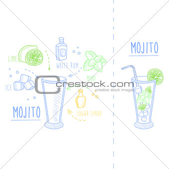 Mojito Cocktail Recipe Hand Drawn Illustration